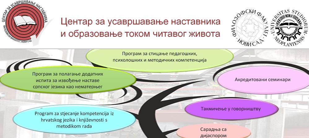 Centar za usavršavanje nastavnika